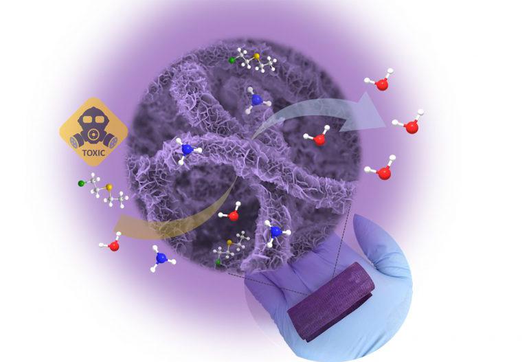 Материи предпазват хората от химически агенти | ✅ Д-р Стоян Арнаудов - Ортопед | Травматолог ⭐️